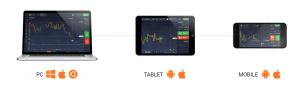 piattaforme trading iq option