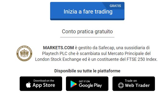 markets.com conto