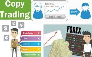 copy trader etoro strategy forex