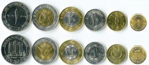 Valute sudanesi