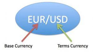 cross euro usd